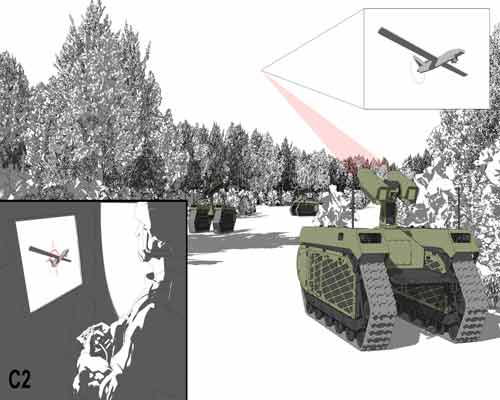 Counter-UAS-Milrem-Marduk-Technologies